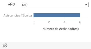 D. Honduras