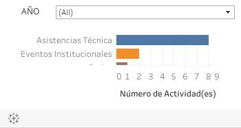 D. Mexico