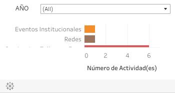 D. Peru