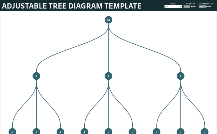 Adjustable Tree Diagram Template Ken Flerlage Tableau Public