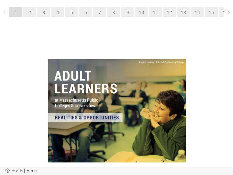 Adult Learner Story: Enrollment in Massachusetts Public Higher Education