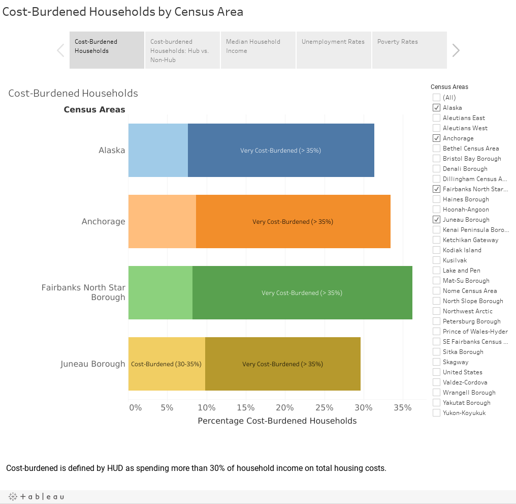 Cost-Burdened Households by Census Area