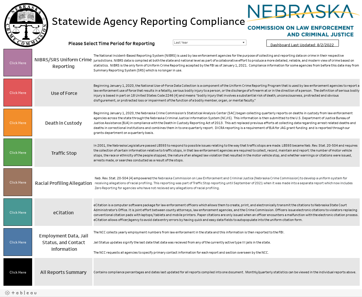 Compliance Reporting