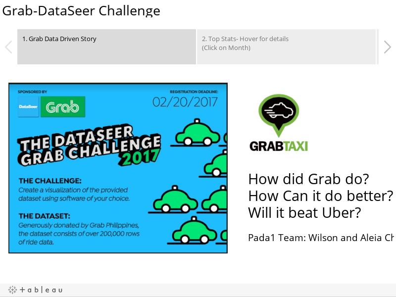 Grab-DataSeer Challenge
