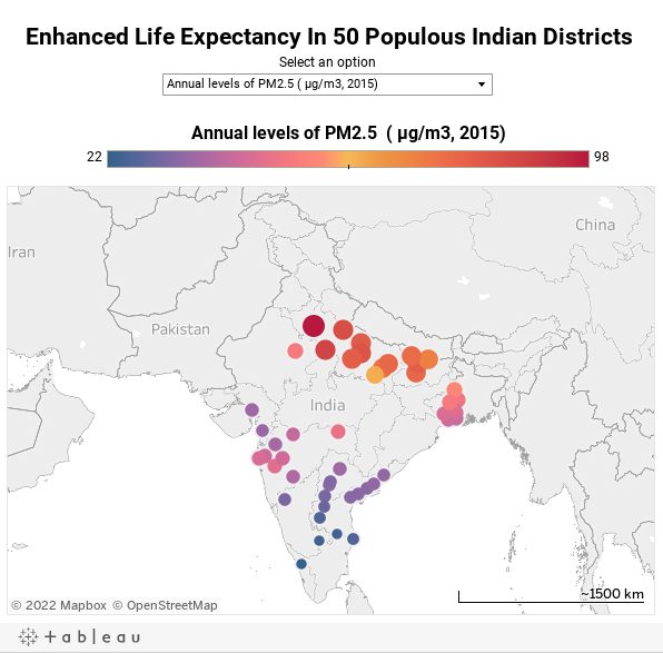 Enhanced Life Expectancy In 50 Populous Indian Districts