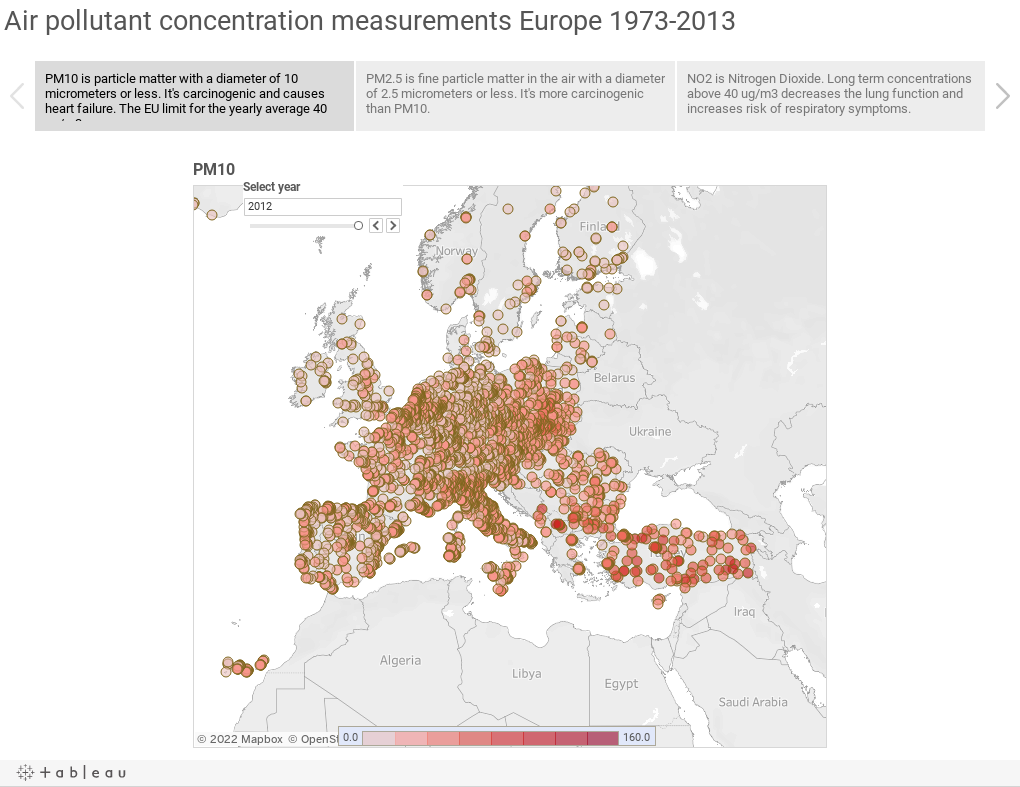 Air pollutant concentration measurements Europe 1973-2013