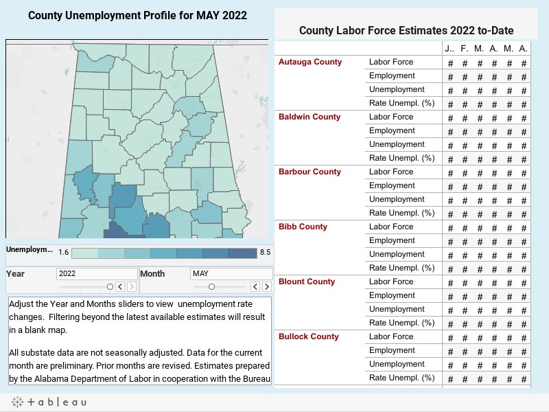 County Labor Markets