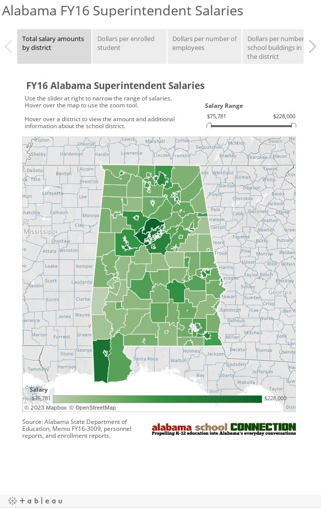 Alabama FY16 Superintendent Salaries