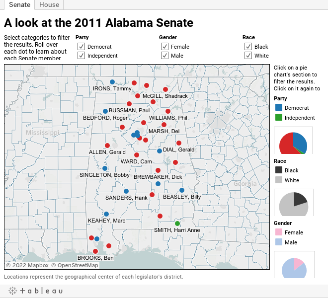 A look at the Alabama Senate