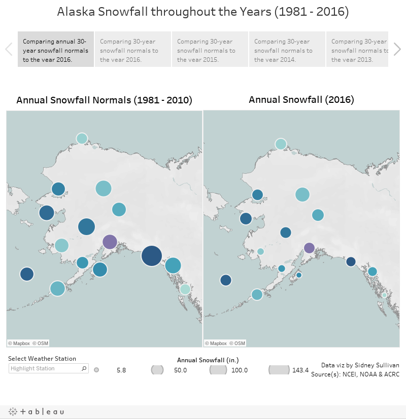 Alaska Snowfall throughout the Years (1981 - 2016)