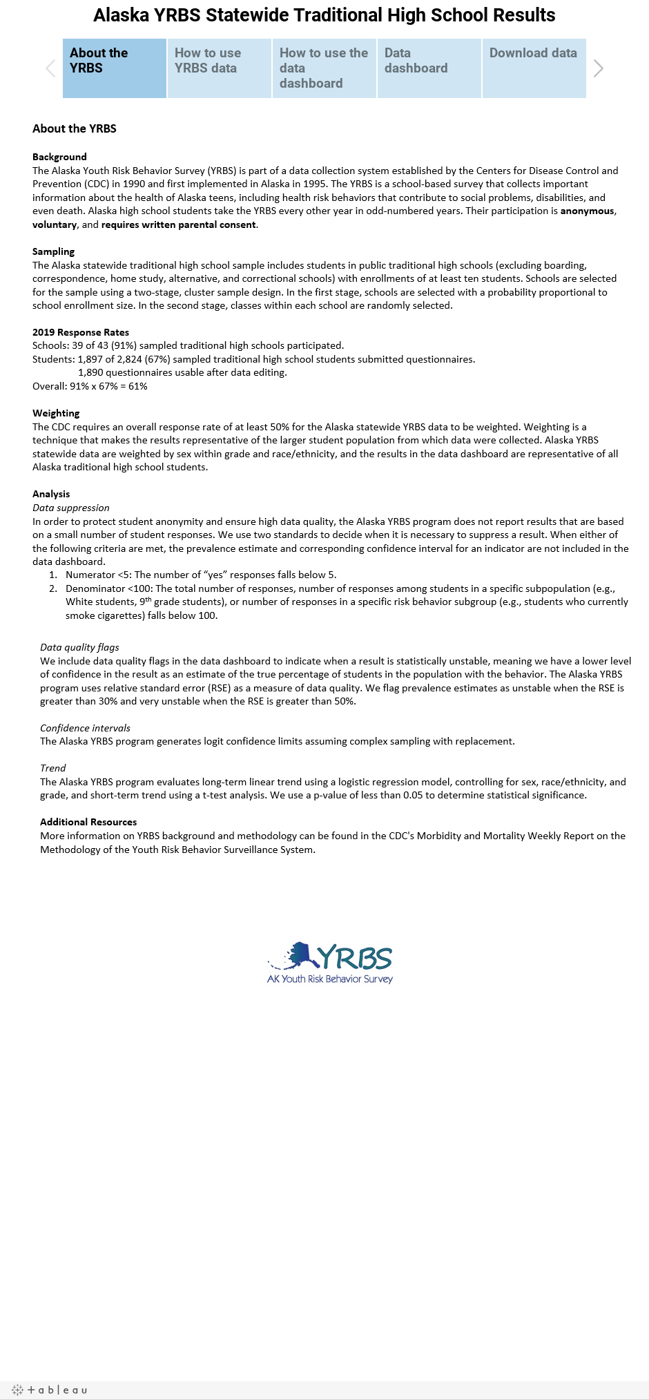 Alaska YRBS Statewide Traditional High School Results