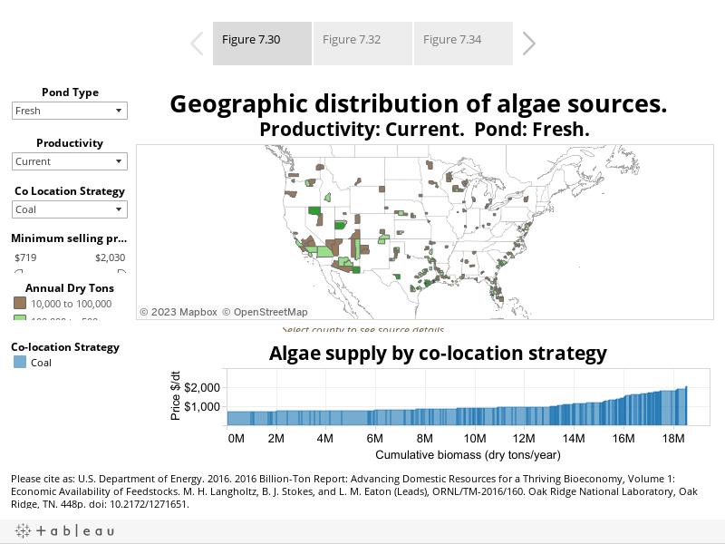 Map & Supply