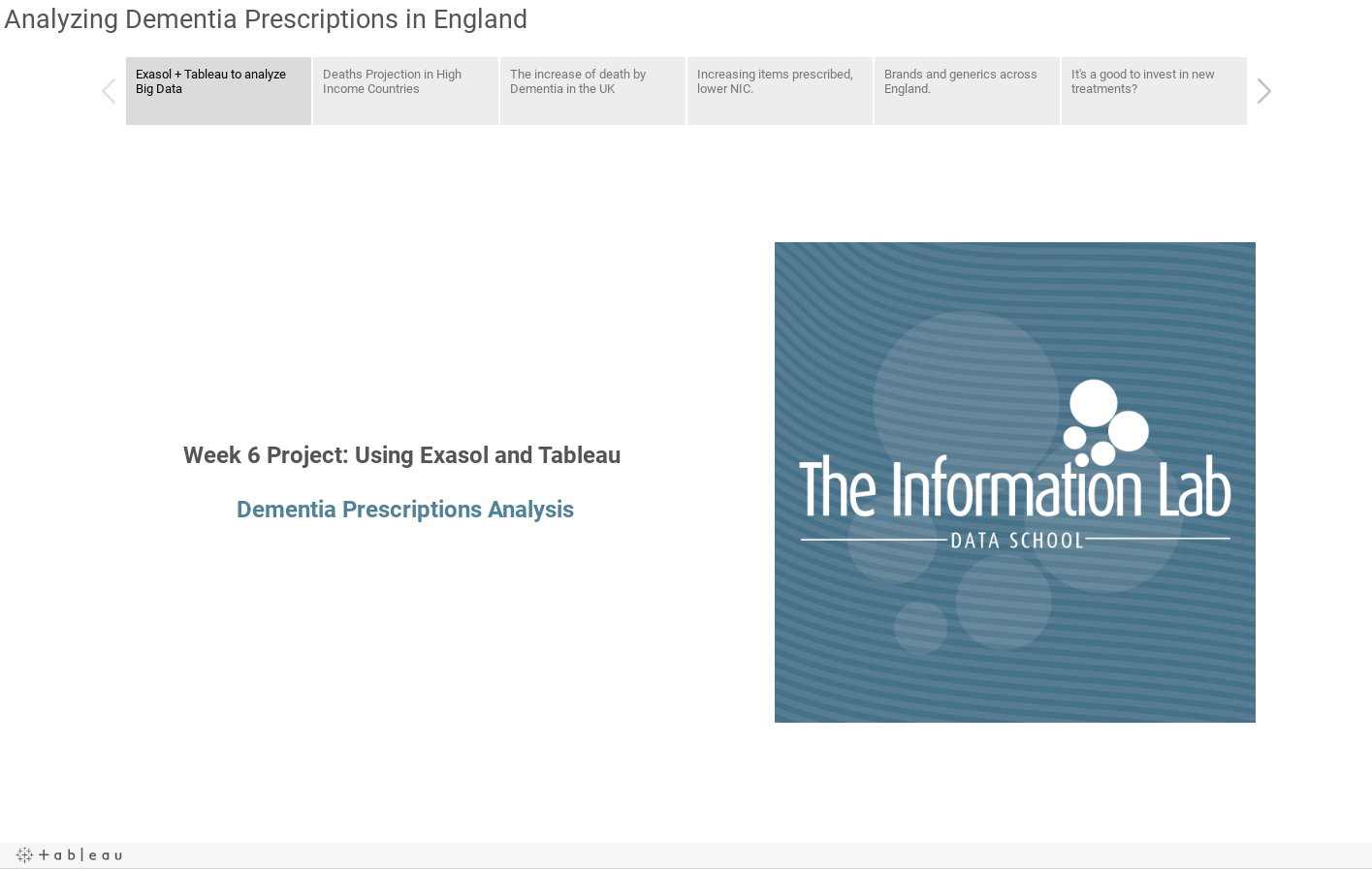 Analyzing Dementia Prescriptions in England