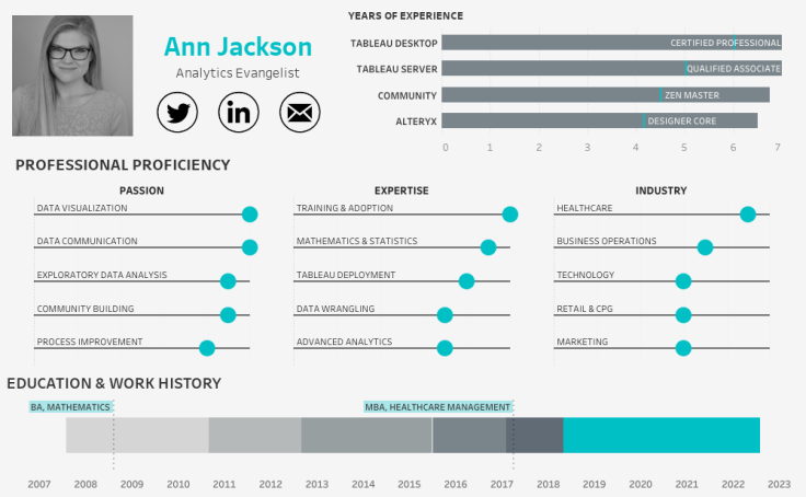 explore the interactive resume examples and create your own - Interactive Resume