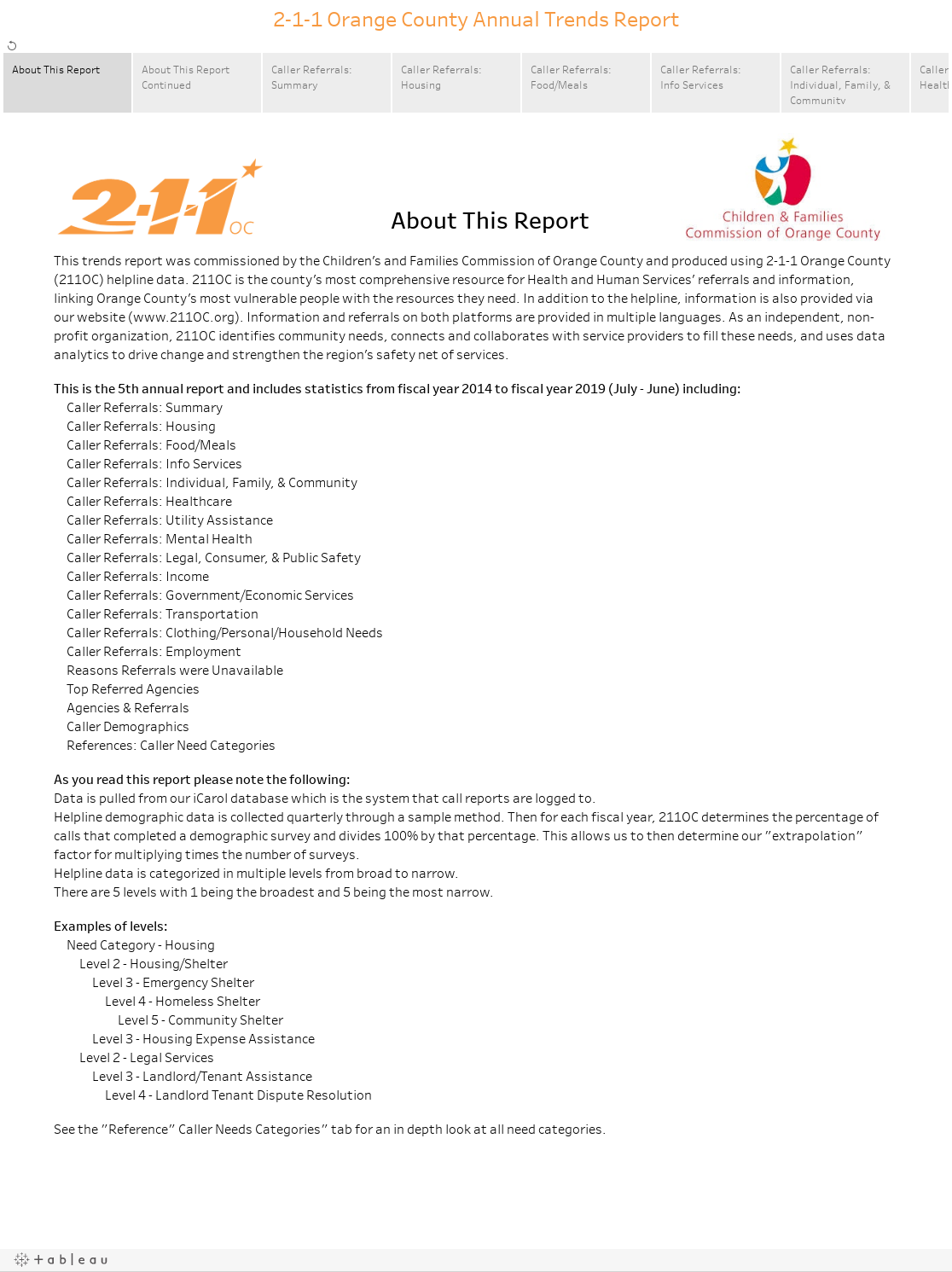 2-1-1 Orange County Annual Trends Report