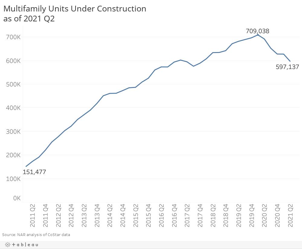 DB-MF Under Construction