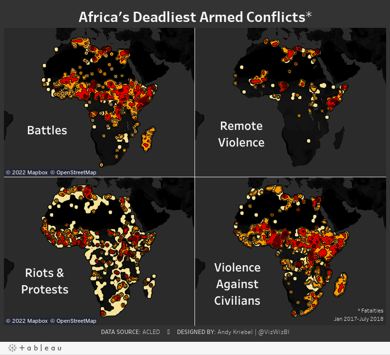 Africa's Deadliest Armed Conflicts*