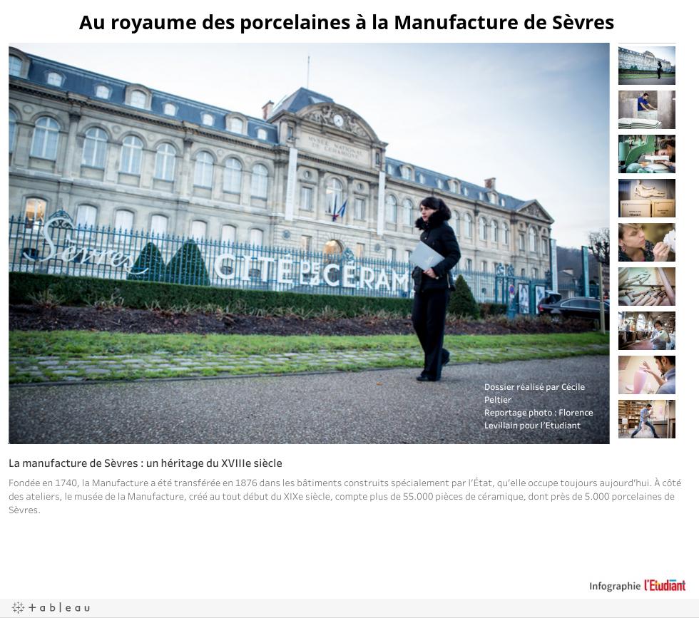 Au royaume des porcelaines à la Manufacture de Sèvres