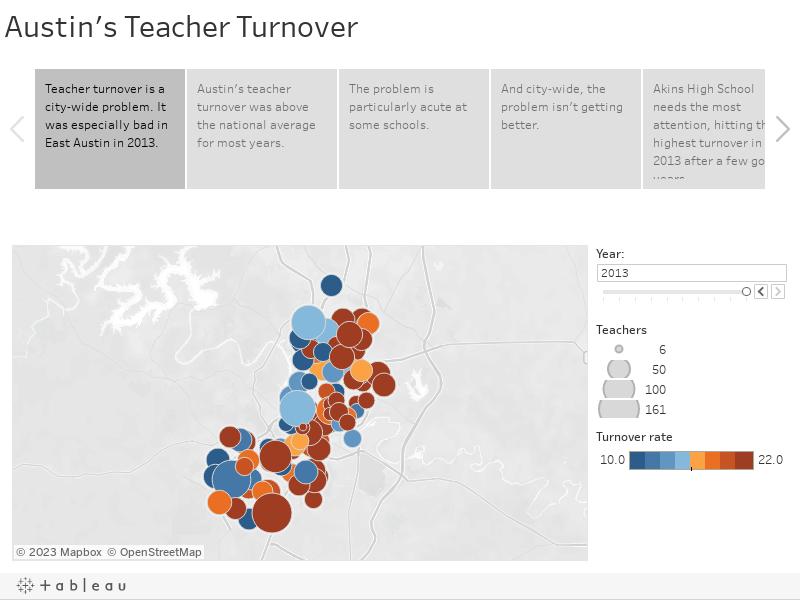 Austin's Teacher Turnover