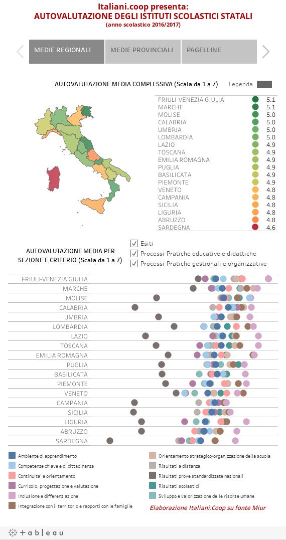 Italiani.coop presenta:AUTOVALUTAZIONE DEGLI ISTITUTI SCOLASTICI STATALI