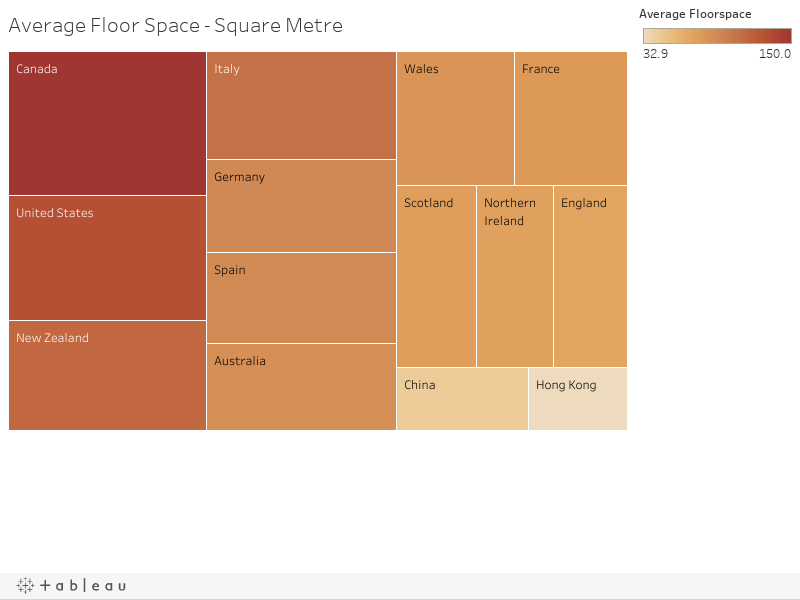 Average Floor Space - Square Metre