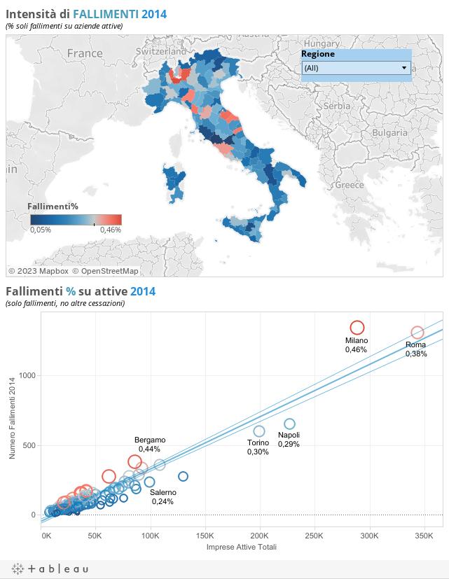 Fallimenti2014-Mappa