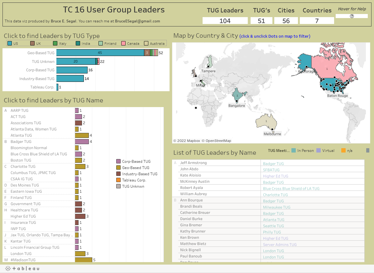 https://public.tableau.com/static/images/BE/BESTC16TUGGroupLeaders/TC16UserGroupLeaders/1.png