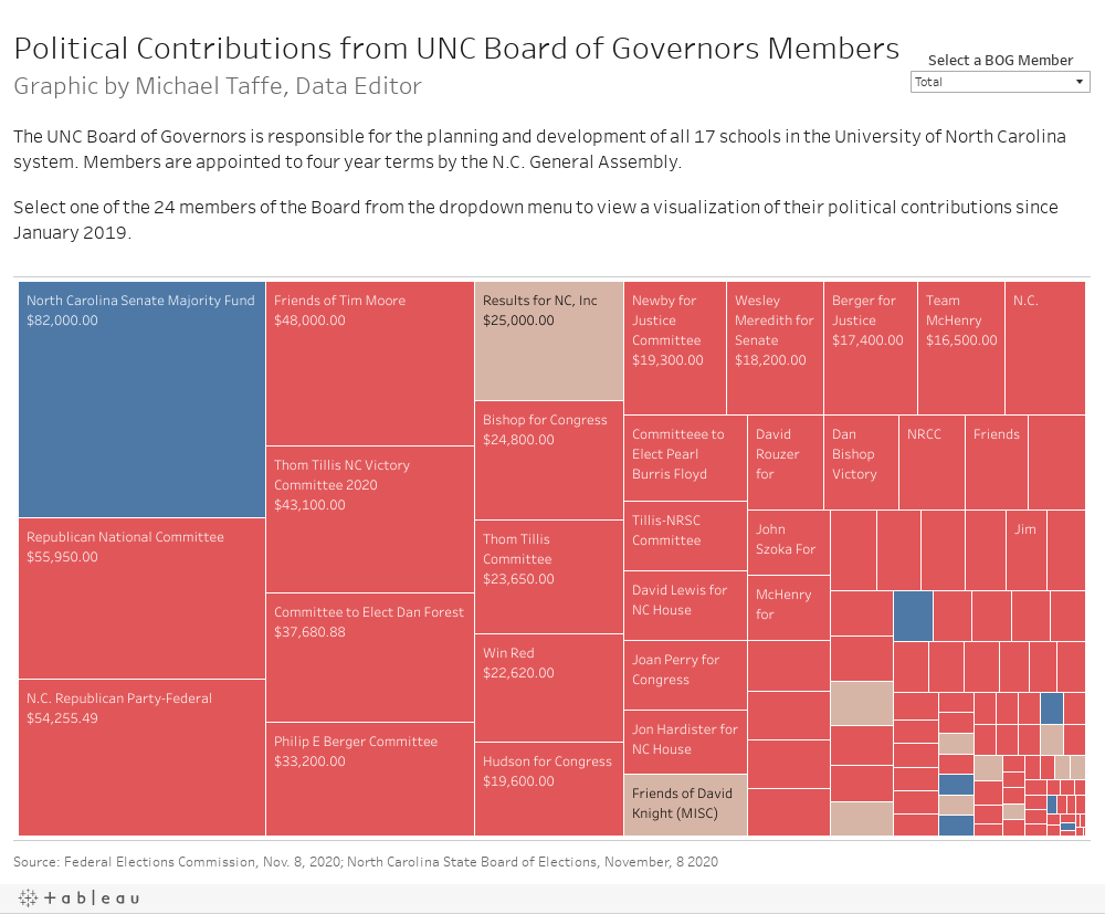 Unc System Board Of Governors Members Political Contributions Show Conservative Ties The Daily Tar Heel The governor of the state of north carolina is an elected constitutional officer, the head of the executive branch and the highest state office in north carolina. unc system board of governors members
