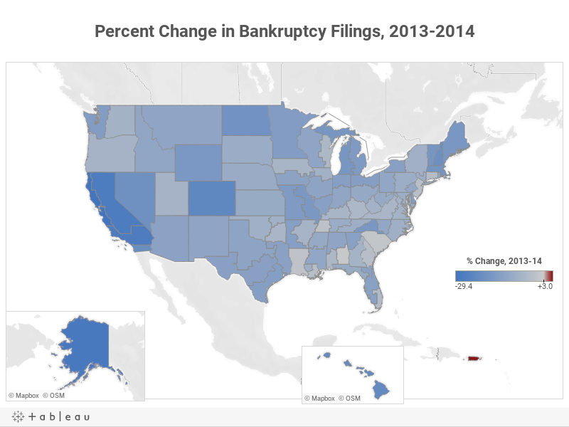 Percent Change in Bankruptcy Filings, 2013-2014