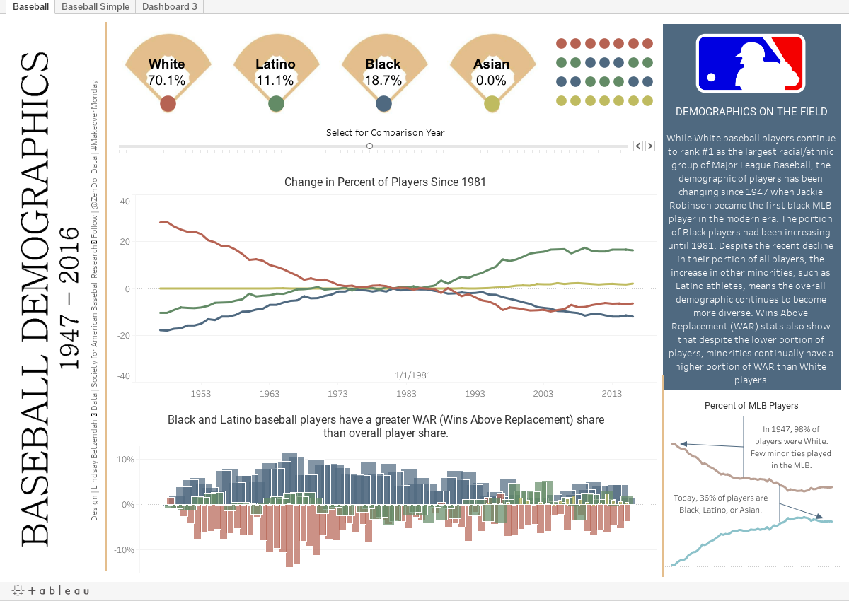 Workbooks developing spatial thinking workbook : Getting Started in the Forums ... |Tableau Community