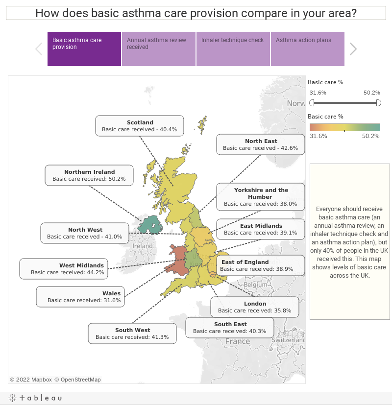 How does basic asthma care provision compare in your area?
