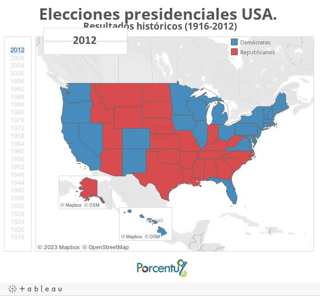 Elecciones presidenciales USA. Resultados históricos (1916-2012)