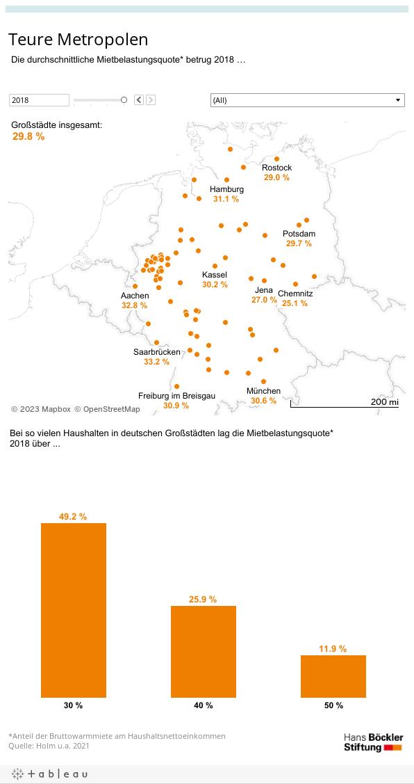 Impuls_2021-11_Wohnen