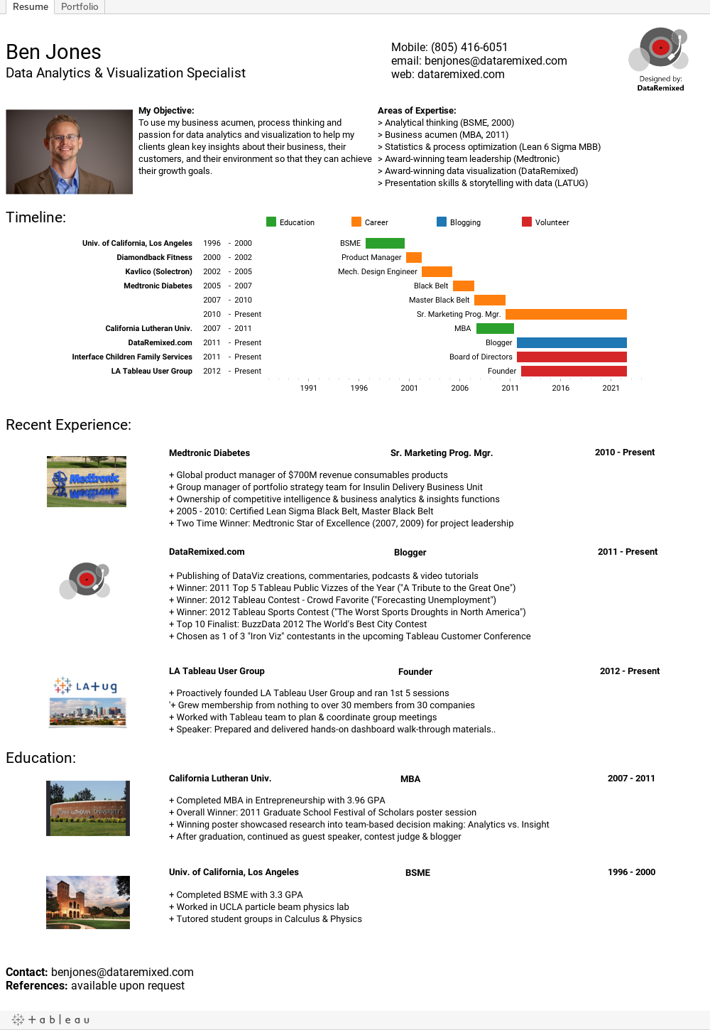 the best resumes on tableau public