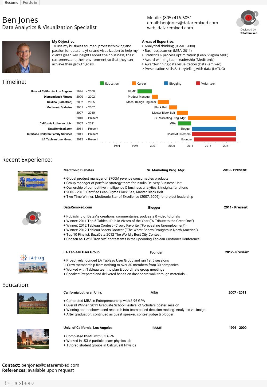 skills based resume templates word resume format marketing