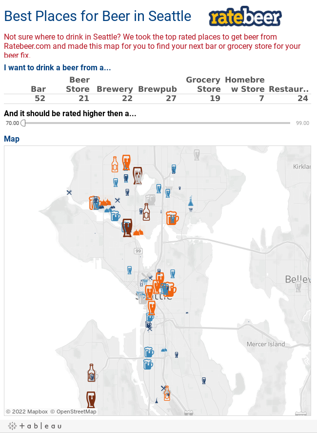 Best Places for Beer in Seattle