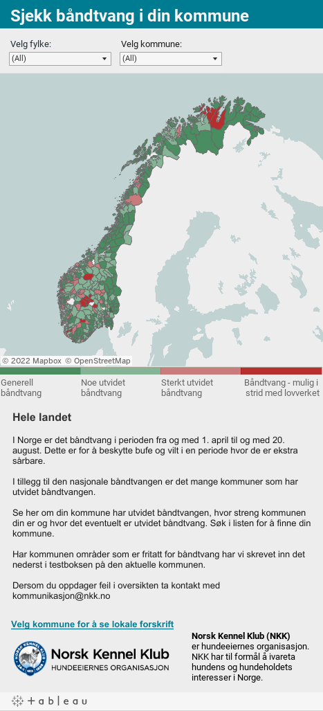Hundeloven i norske kommuner v2