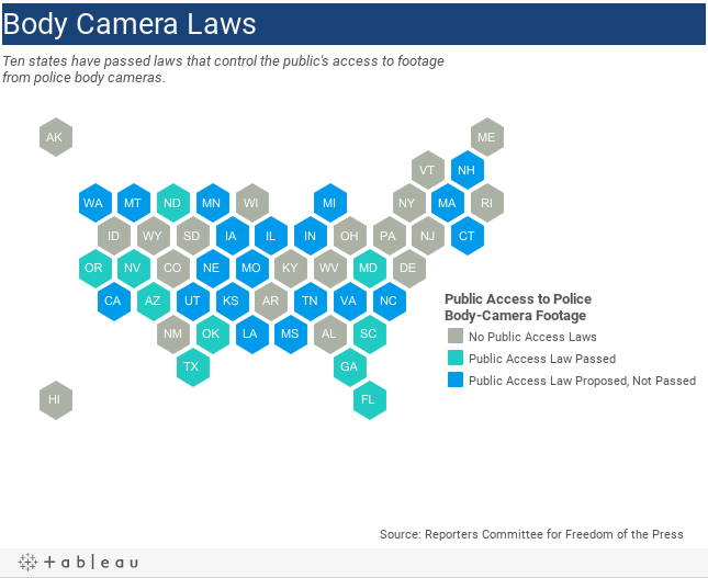 Body Camera Laws
