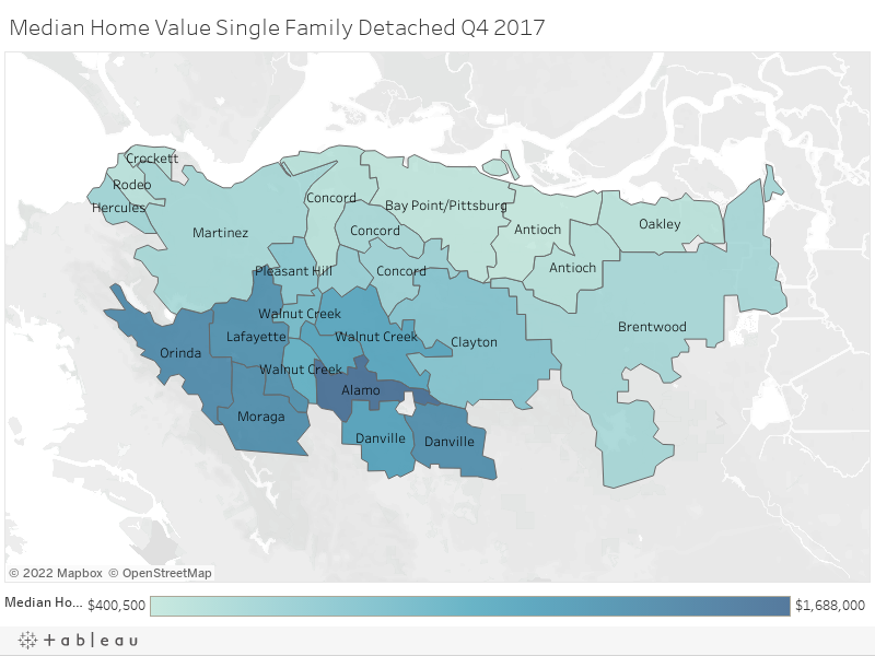 Median Home Value Single Family Detached Q4 2017