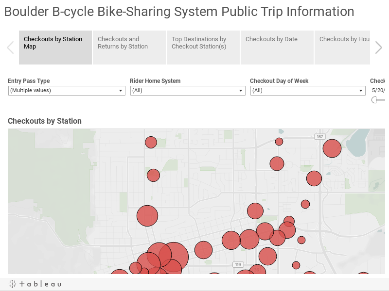 Boulder B-cycle Bike-Sharing System Public Trip Information