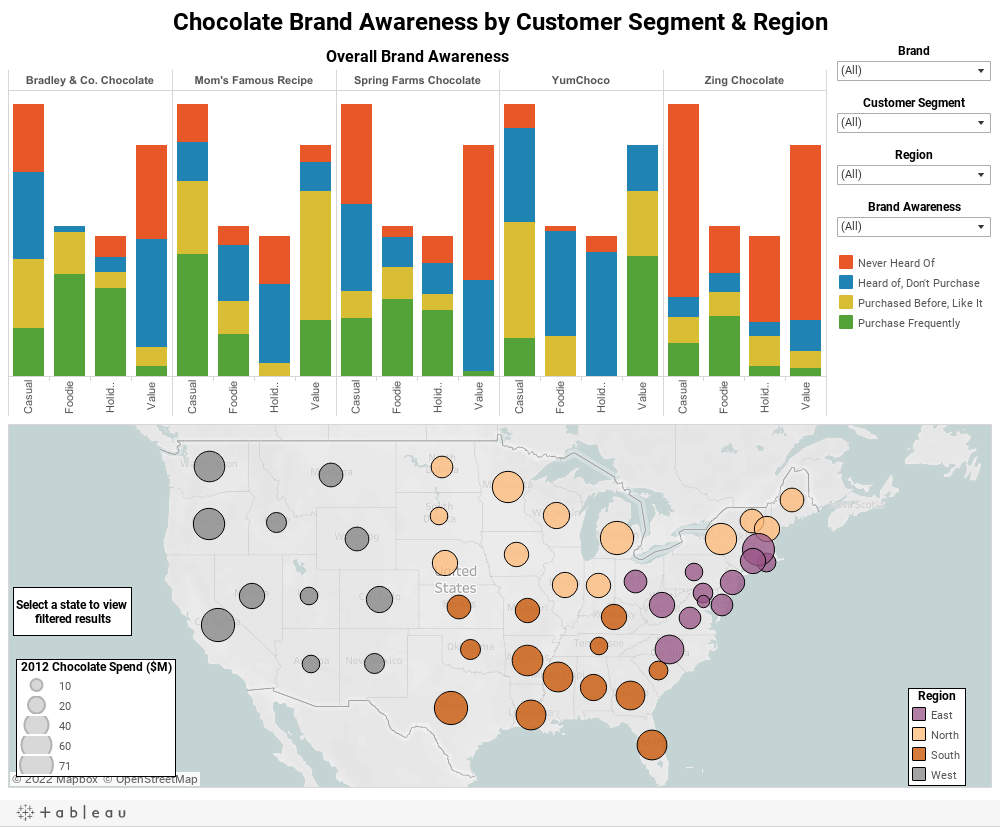 Chocolate Brand Awareness by Customer Segment & Region