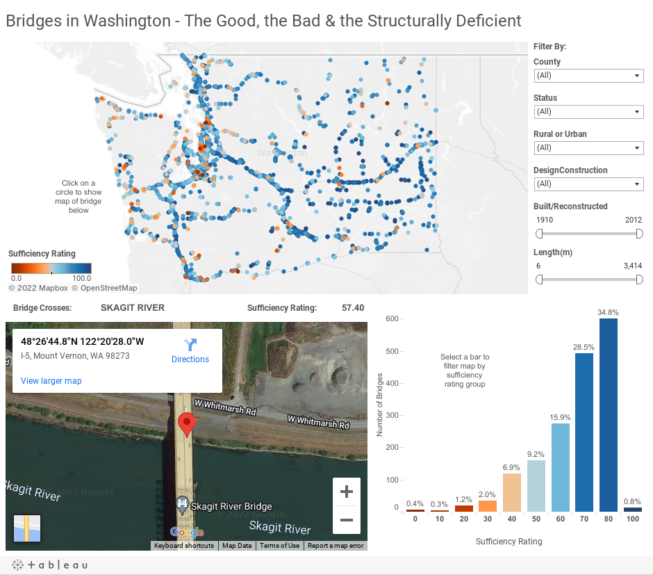 how to embed a google map in tableau dataremixed
