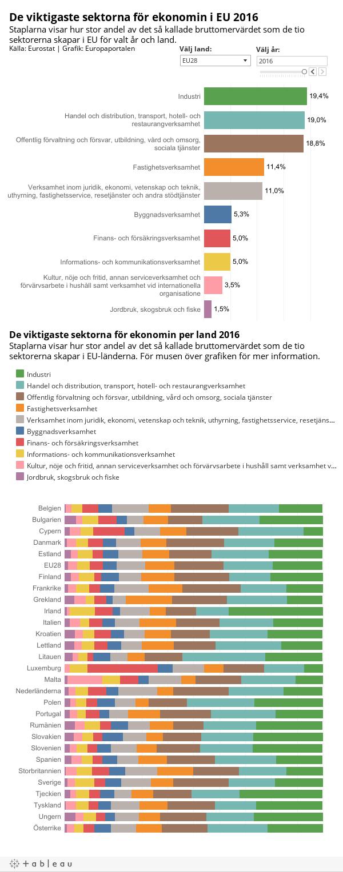 Livsfarlig ekonomi for europa