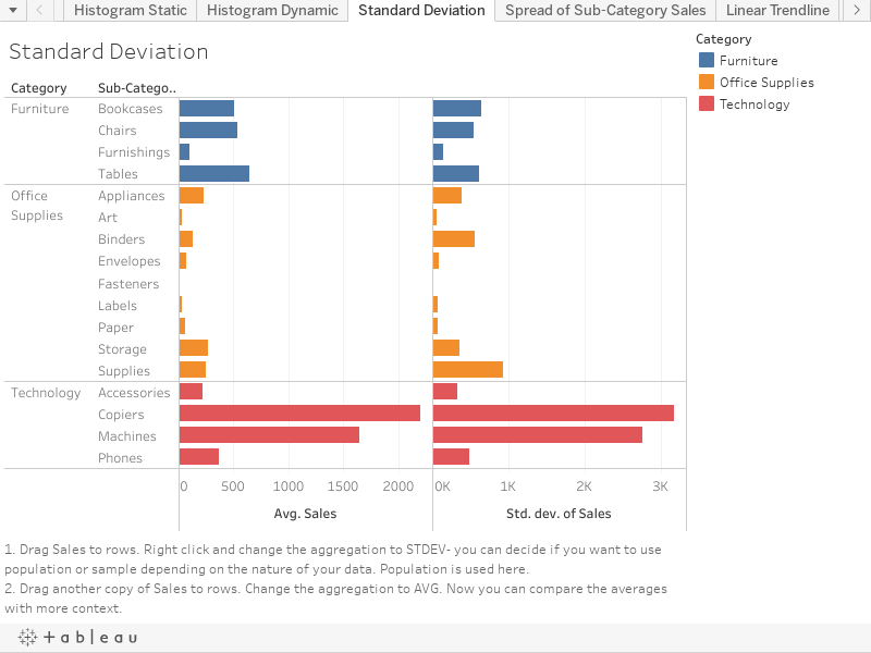 5 Built-In Statistic Functions You Didn't Know Tableau Had