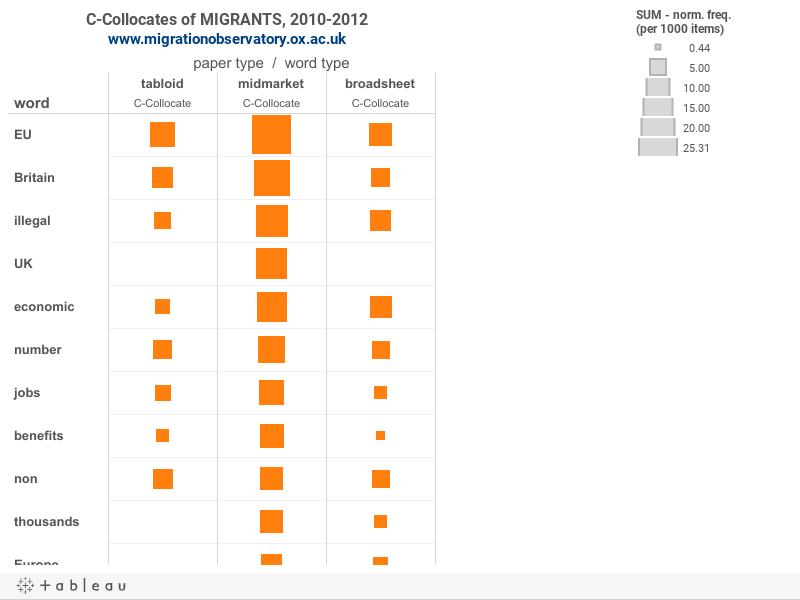 Migration in the News - Migration Observatory - The