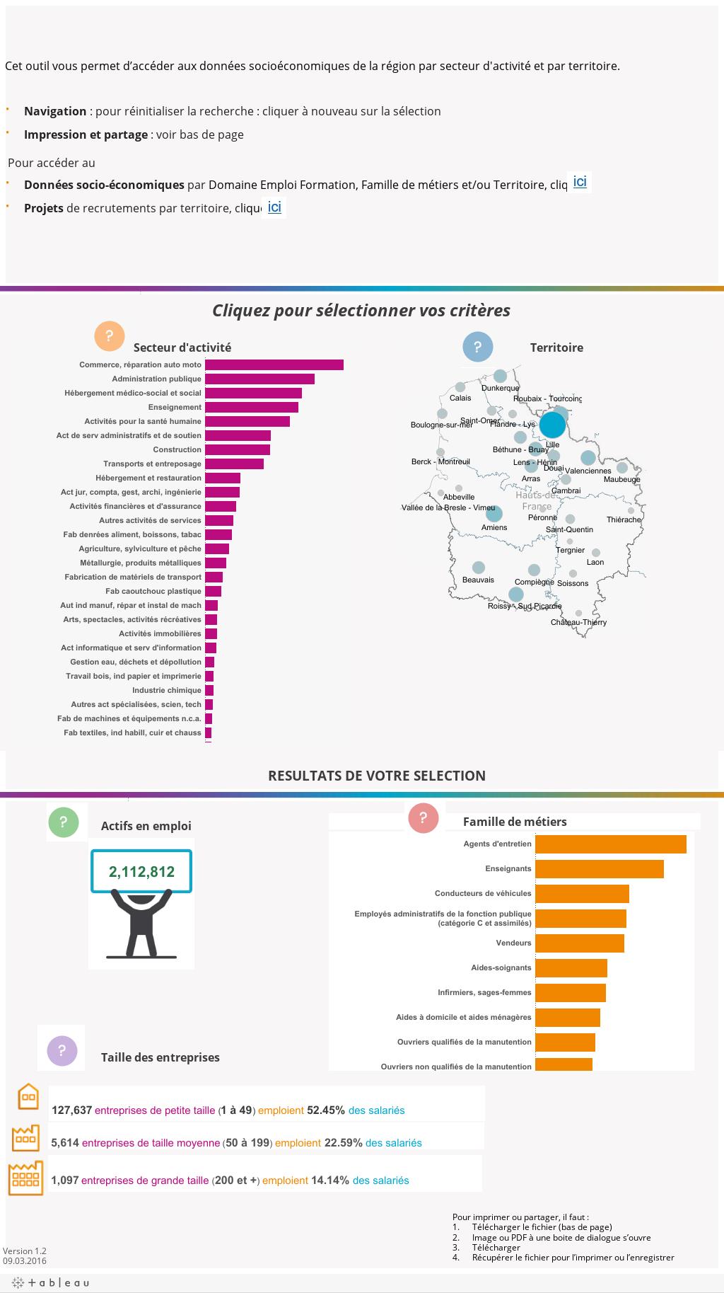 C2RP_repartition_des_secteurs_activites_par_territoire