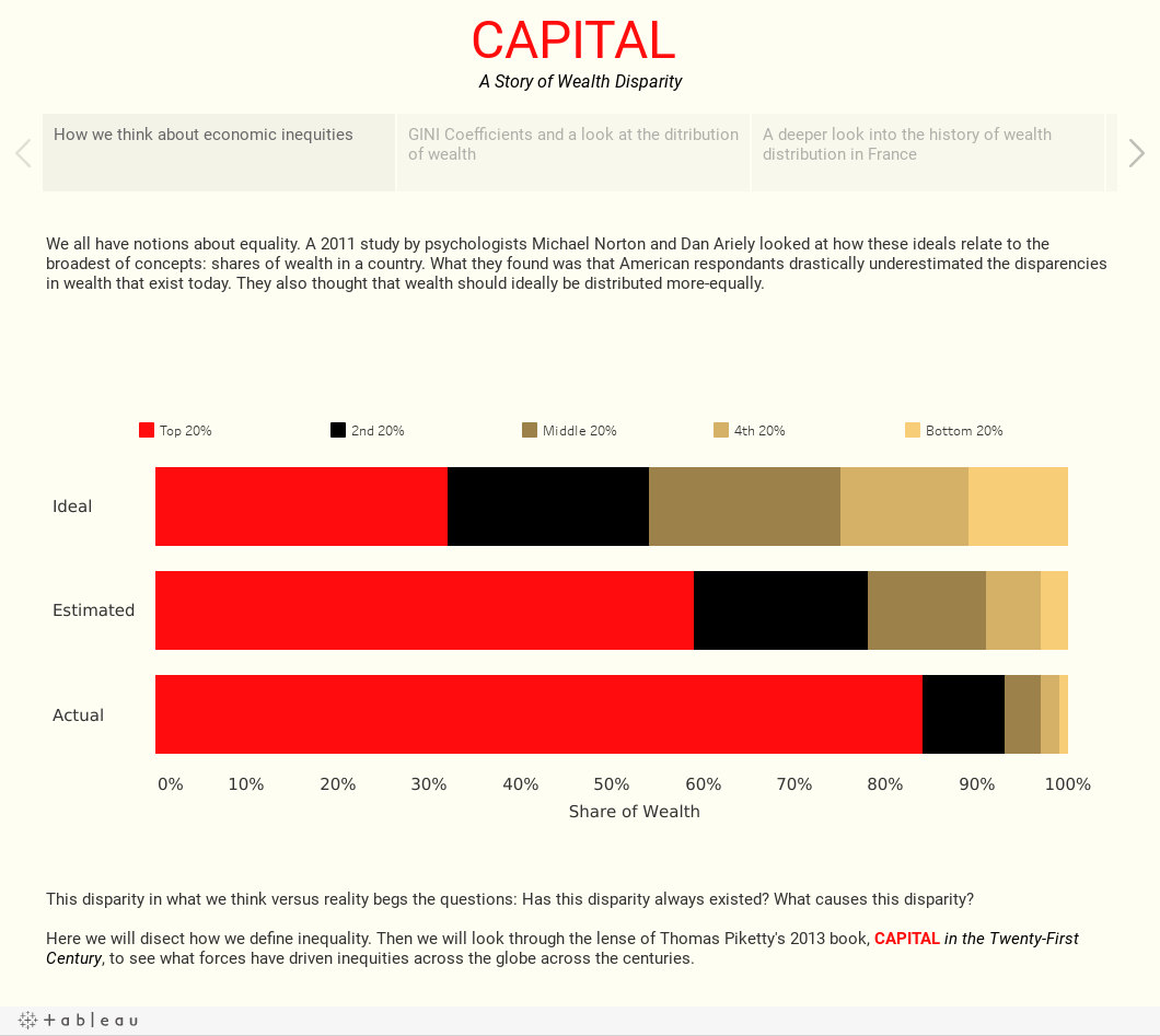 CAPITAL A Story of Wealth Disparity