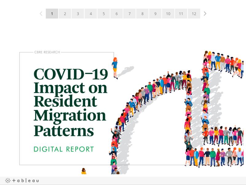 CBRE Migration Analysis