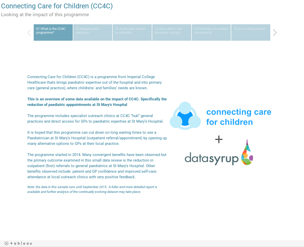 Connecting Care for Children (CC4C)Looking at the impact of this programme