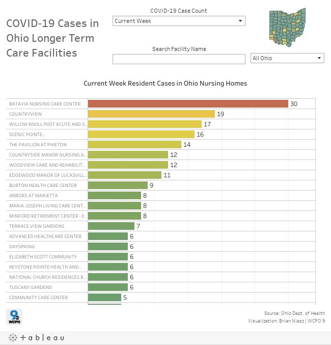 COVID-19 Cases in Ohio Longer Term Care Facilities
